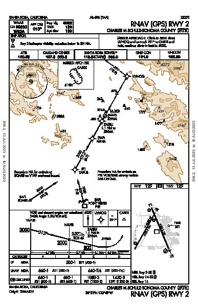 Schulz-Sonoma County Santa Rosa, CA (KSTS): RNAV (GPS) RWY 02 (IAP)