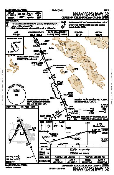 Schulz-Sonoma County Santa Rosa, CA (KSTS): RNAV (GPS) RWY 32 (IAP)