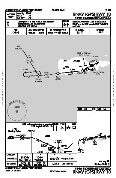 Henry E Rohlsen Christiansted, VI (TISX): RNAV (GPS) RWY 10 (IAP)