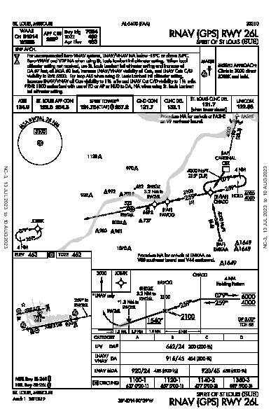 Spirit of St Louis St Louis, MO (KSUS): RNAV (GPS) RWY 26L (IAP)