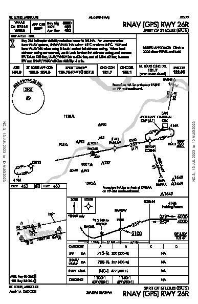 Spirit of St Louis St Louis, MO (KSUS): RNAV (GPS) RWY 26R (IAP)