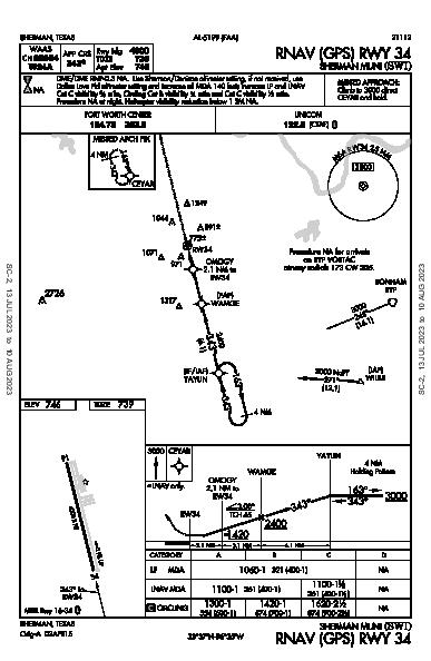 Sherman Muni Sherman, TX (KSWI): RNAV (GPS) RWY 34 (IAP)