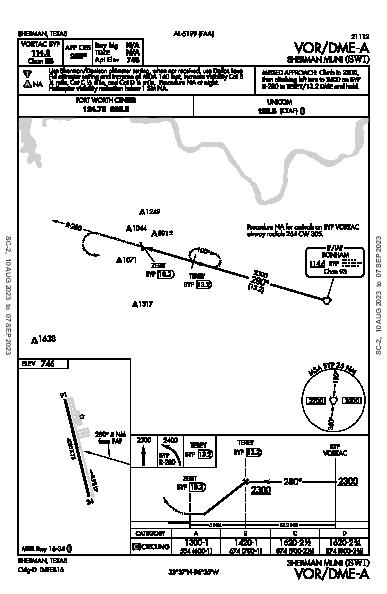 Sherman Muni Sherman, TX (KSWI): VOR/DME-A (IAP)