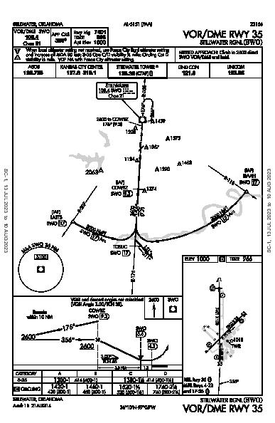 Stillwater Rgnl Stillwater, OK (KSWO): VOR/DME RWY 35 (IAP)