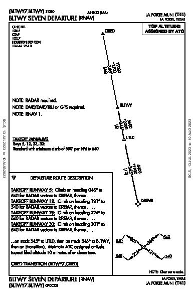 La Porte Muni La Porte, TX (T41): BLTWY SEVEN (RNAV) (DP)
