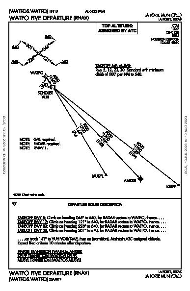 La Porte Muni La Porte, TX (T41): WATFO FIVE (RNAV) (DP)