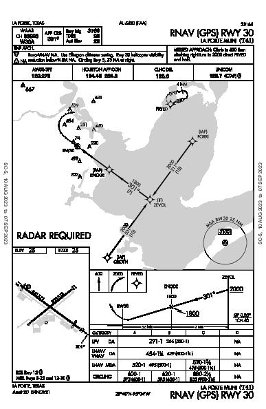 La Porte Muni La Porte, TX (T41): RNAV (GPS) RWY 30 (IAP)