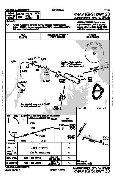 Taunton Muni - King Fld Taunton, MA (KTAN): RNAV (GPS) RWY 30 (IAP)
