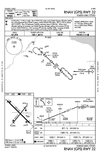 Toledo Exec Toledo, OH (KTDZ): RNAV (GPS) RWY 32 (IAP)