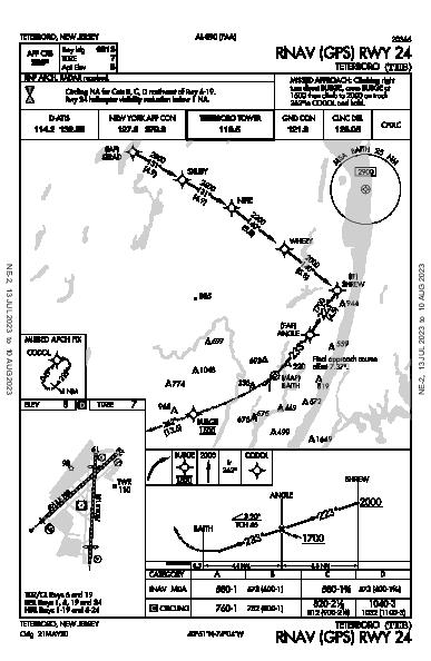 Teterboro Teterboro, NJ (KTEB): RNAV (GPS) RWY 24 (IAP)