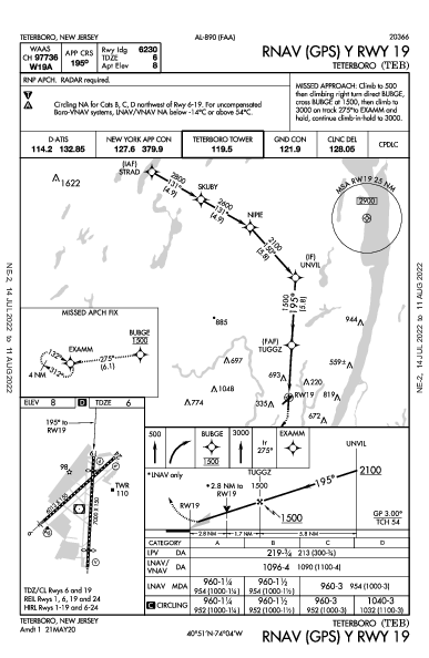 Teterboro Teterboro, NJ (KTEB): RNAV (GPS) Y RWY 19 (IAP)