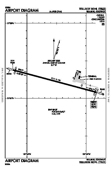 Telluride Rgnl Telluride, CO (KTEX): AIRPORT DIAGRAM (APD)