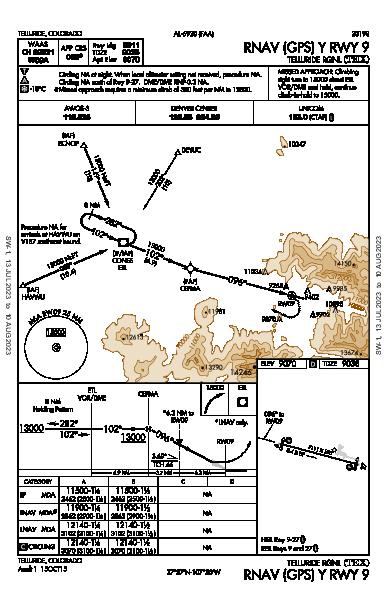 Telluride Rgnl Telluride, CO (KTEX): RNAV (GPS) Y RWY 09 (IAP)