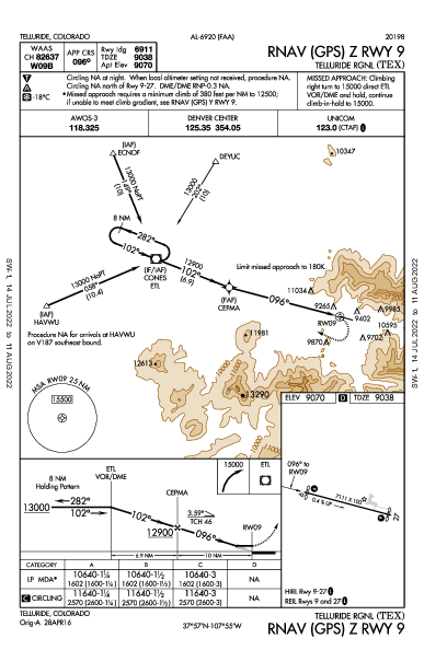 Telluride Rgnl Telluride, CO (KTEX): RNAV (GPS) Z RWY 09 (IAP)
