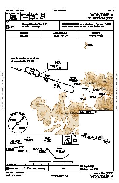 Telluride Rgnl Telluride, CO (KTEX): VOR/DME-A (IAP)
