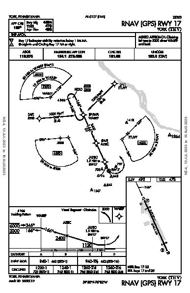 York York, PA (KTHV): RNAV (GPS) RWY 17 (IAP)