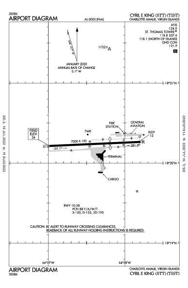 Cyril E. King Airport (Шарлотта-Амалия VI): TIST Airport Diagram