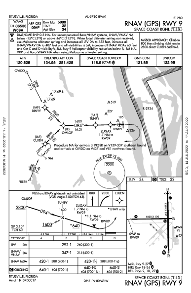 Space Coast Rgnl Titusville, FL (KTIX): RNAV (GPS) RWY 09 (IAP)
