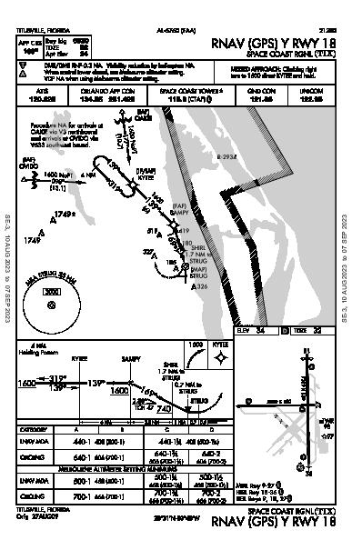Space Coast Rgnl Titusville, FL (KTIX): RNAV (GPS) Y RWY 18 (IAP)