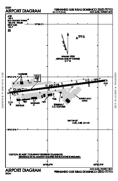 Ribas Dominicci  Airport (سان خوان، بورتوريكو PR): TJIG Airport Diagram
