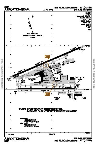 San Juan Airport (San Juan, PR): TJSJ Airport Diagram