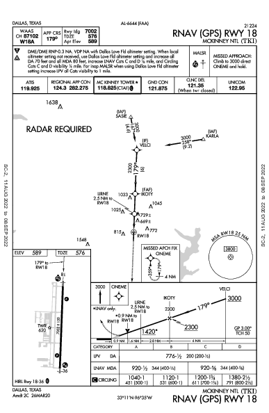 McKinney National Dallas, TX (KTKI): RNAV (GPS) RWY 18 (IAP)