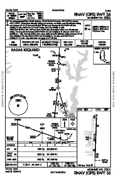 McKinney National Dallas, TX (KTKI): RNAV (GPS) RWY 36 (IAP)