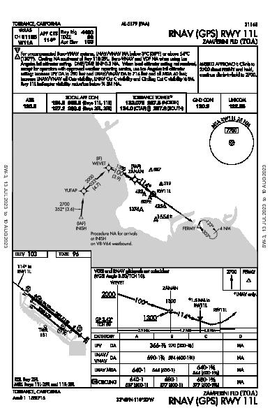 Zamperini Fld Torrance, CA (KTOA): RNAV (GPS) RWY 11L (IAP)