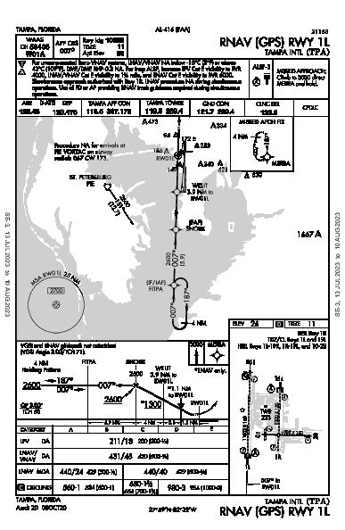 Tampa Intl Tampa, FL (KTPA): RNAV (GPS) RWY 01L (IAP)