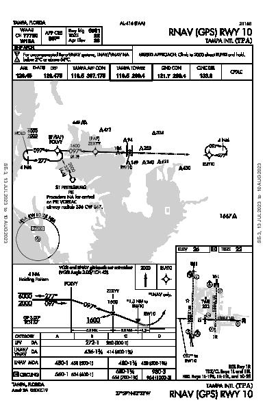 Tampa Intl Tampa, FL (KTPA): RNAV (GPS) RWY 10 (IAP)