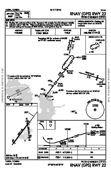 Peter O Knight Tampa, FL (KTPF): RNAV (GPS) RWY 22 (IAP)