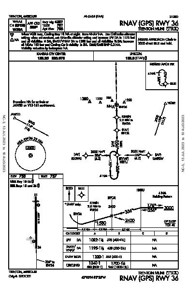 Trenton Muni Trenton, MO (KTRX): RNAV (GPS) RWY 36 (IAP)