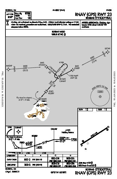 Kosrae Kosrae,  (PTSA): RNAV (GPS) RWY 23 (IAP)