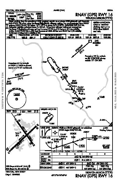 Trenton Mercer Trenton, NJ (KTTN): RNAV (GPS) RWY 16 (IAP)