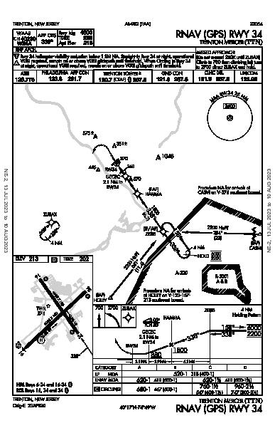 Trenton Mercer Trenton, NJ (KTTN): RNAV (GPS) RWY 34 (IAP)