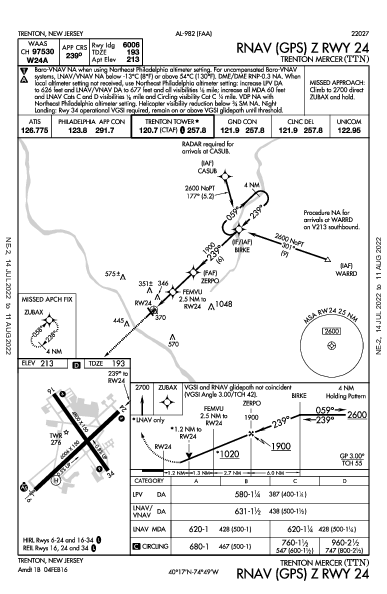 Trenton Mercer Trenton, NJ (KTTN): RNAV (GPS) Z RWY 24 (IAP)