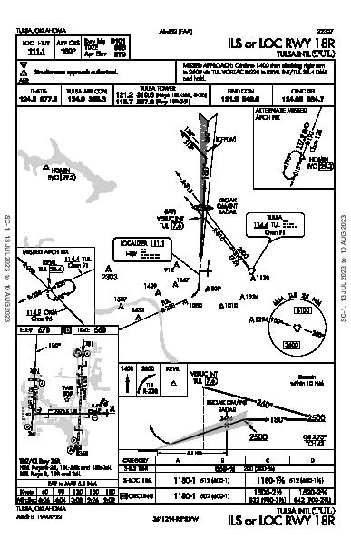 Tulsa Intl Tulsa, OK (KTUL): ILS OR LOC RWY 18R (IAP)