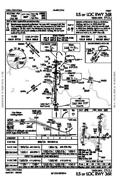 Tulsa Intl Tulsa, OK (KTUL): ILS OR LOC RWY 36R (IAP)