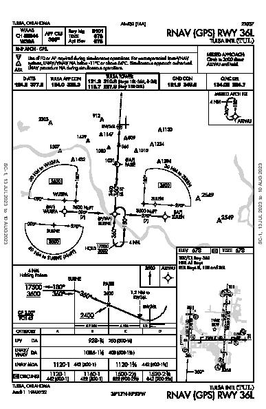Tulsa Intl Tulsa, OK (KTUL): RNAV (GPS) RWY 36L (IAP)