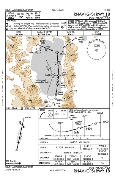 Lake Tahoe South Lake Tahoe, CA (KTVL): RNAV (GPS) RWY 18 (IAP)