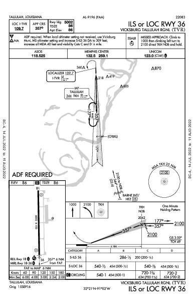 Vicksburg Tallulah Rgnl Tallulah, LA (KTVR): ILS OR LOC RWY 36 (IAP)