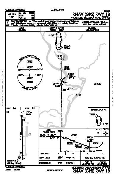 Vicksburg Tallulah Rgnl Tallulah, LA (KTVR): RNAV (GPS) RWY 18 (IAP)