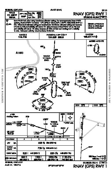 Sturgis Muni Sturgis, KY (KTWT): RNAV (GPS) RWY 01 (IAP)