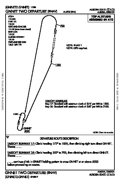 Aurora State Aurora, OR (KUAO): GNNET TWO (RNAV) (DP)