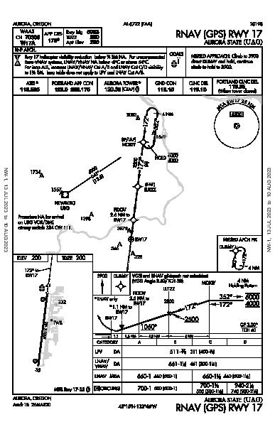 Aurora State Aurora, OR (KUAO): RNAV (GPS) RWY 17 (IAP)