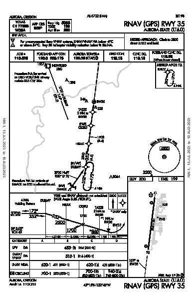Aurora State Aurora, OR (KUAO): RNAV (GPS) RWY 35 (IAP)