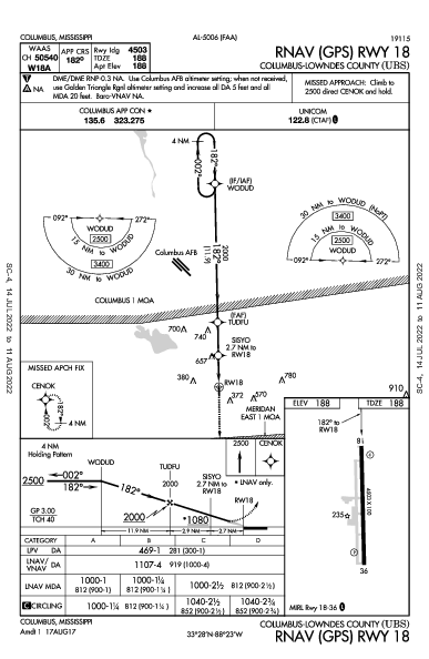 Columbus-Lowndes County Columbus, MS (KUBS): RNAV (GPS) RWY 18 (IAP)