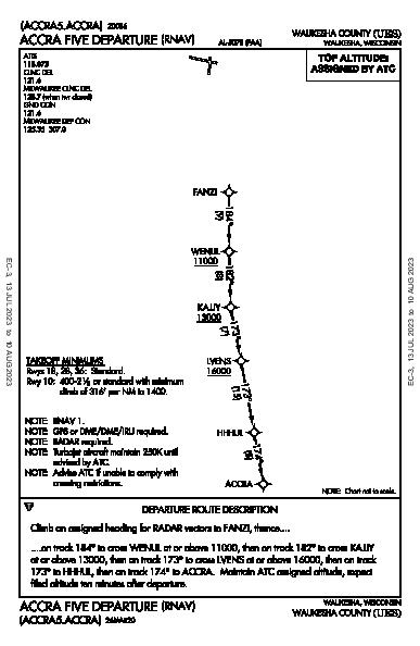 Waukesha County Waukesha, WI (KUES): ACCRA FIVE (RNAV) (DP)