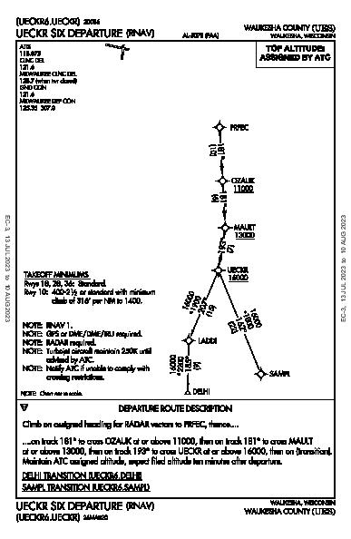 Waukesha County Waukesha, WI (KUES): UECKR SIX (RNAV) (DP)