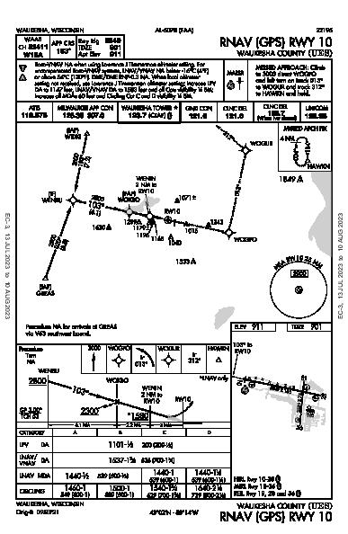 Waukesha County Waukesha, WI (KUES): RNAV (GPS) RWY 10 (IAP)